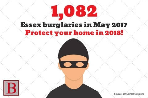 Essex-burglary-statistics