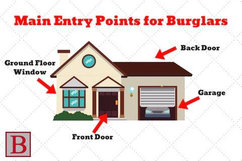 how burglars enter homes